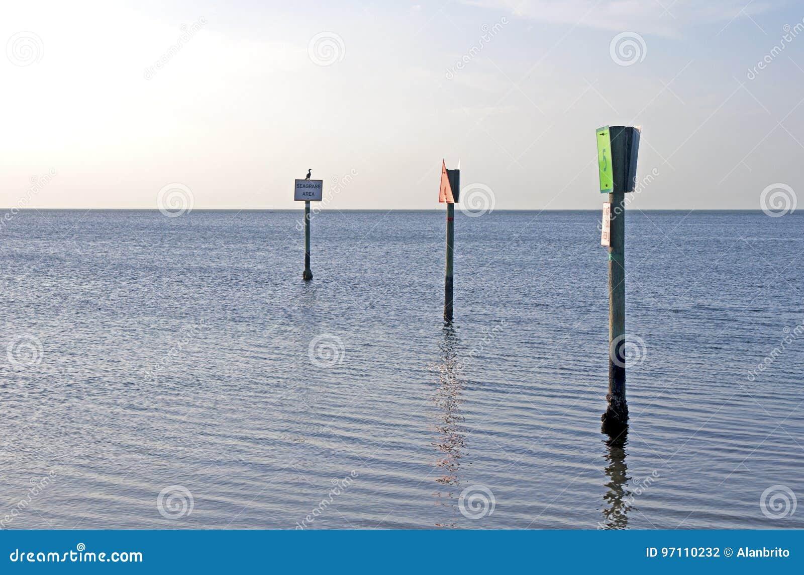 Warning signs in the ocean