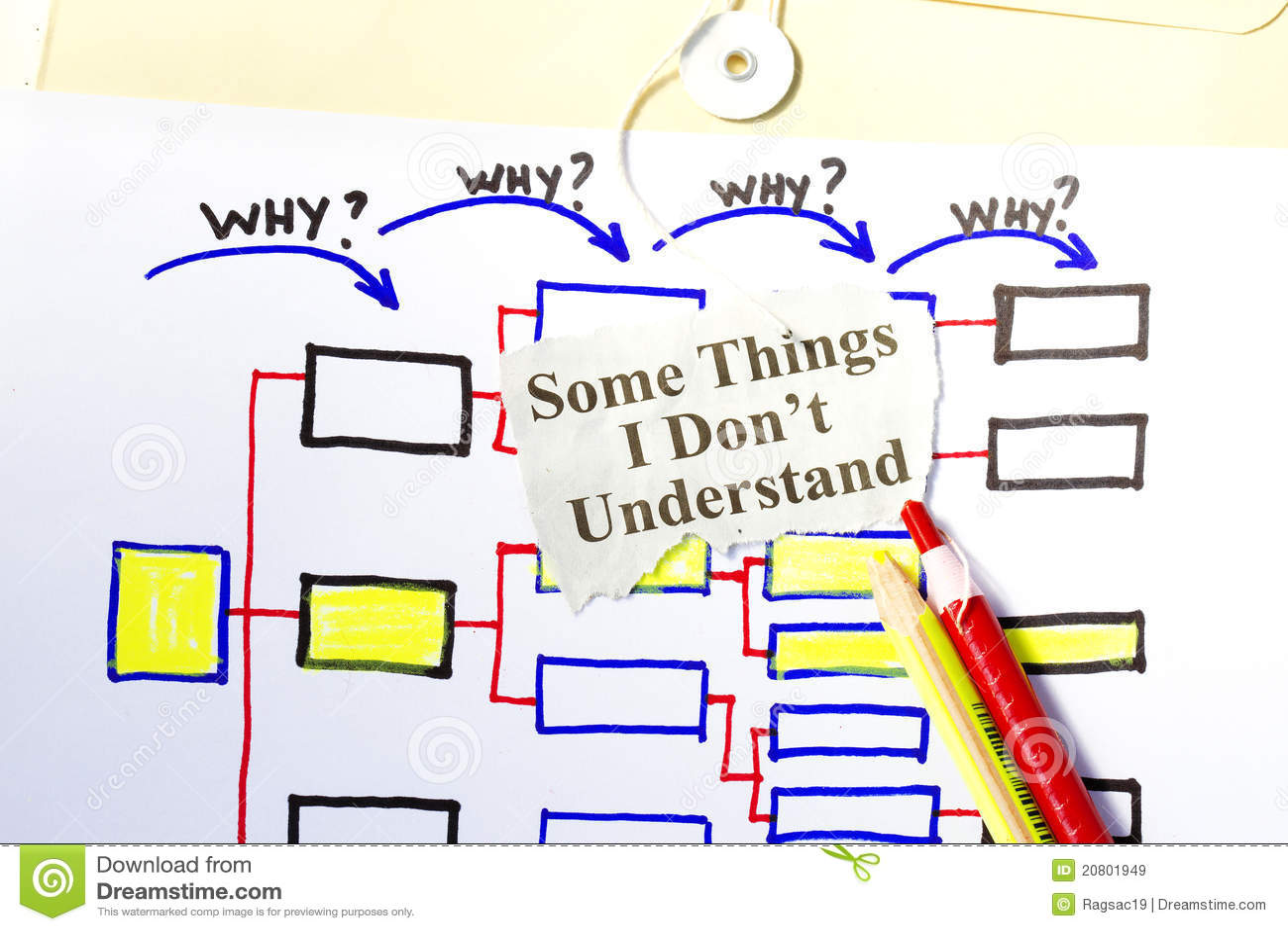 Berühmt Warum Warum Diagramm Ideen - Elektrische Schaltplan-Ideen ...