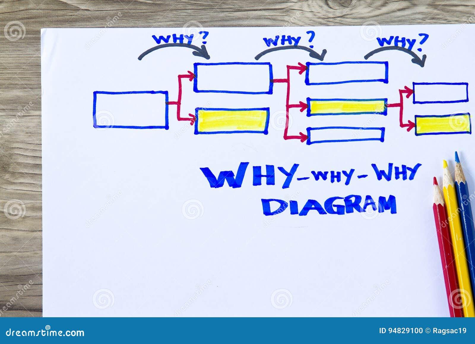 Ungewöhnlich Western Schneepflug Diagramme Galerie - Schaltplan ...