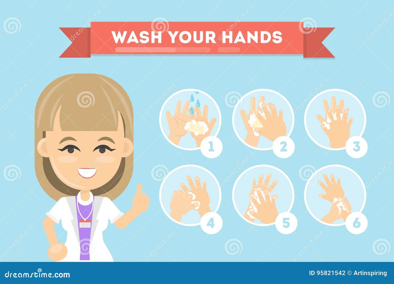 Was uw handen