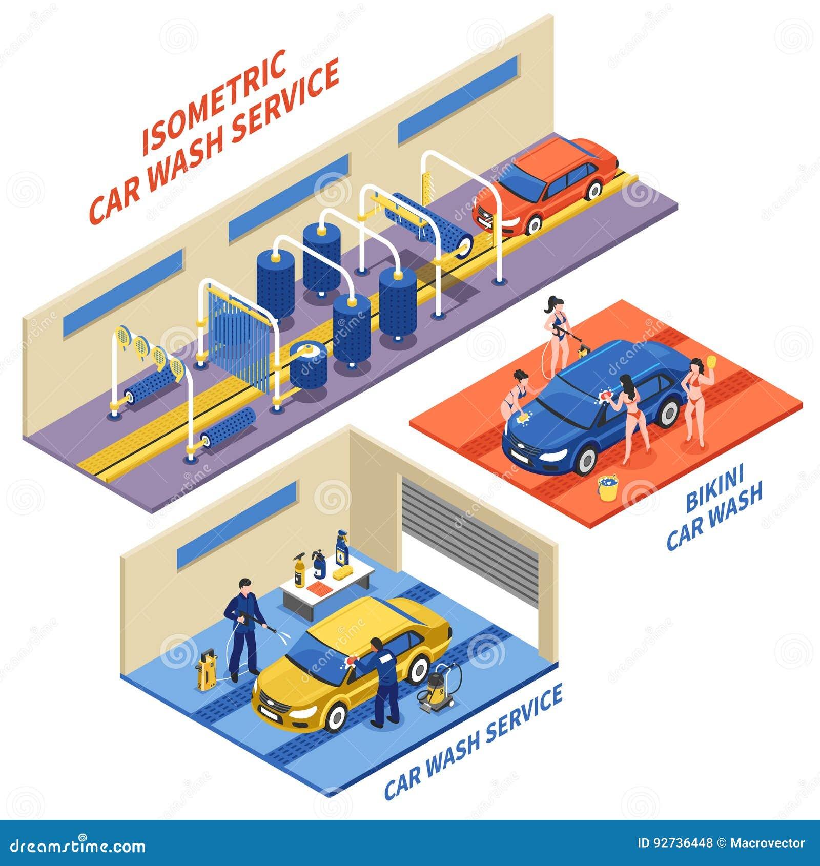 Waschanlage-Service-isometrische Zusammensetzungen