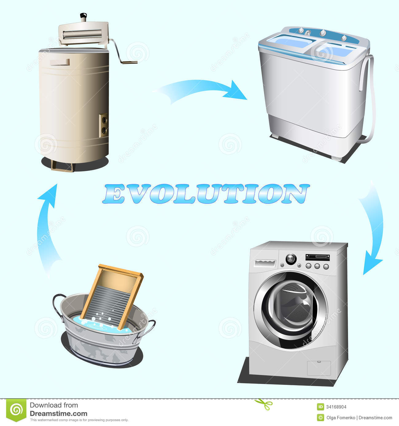 washing evolution stock images image 34168904