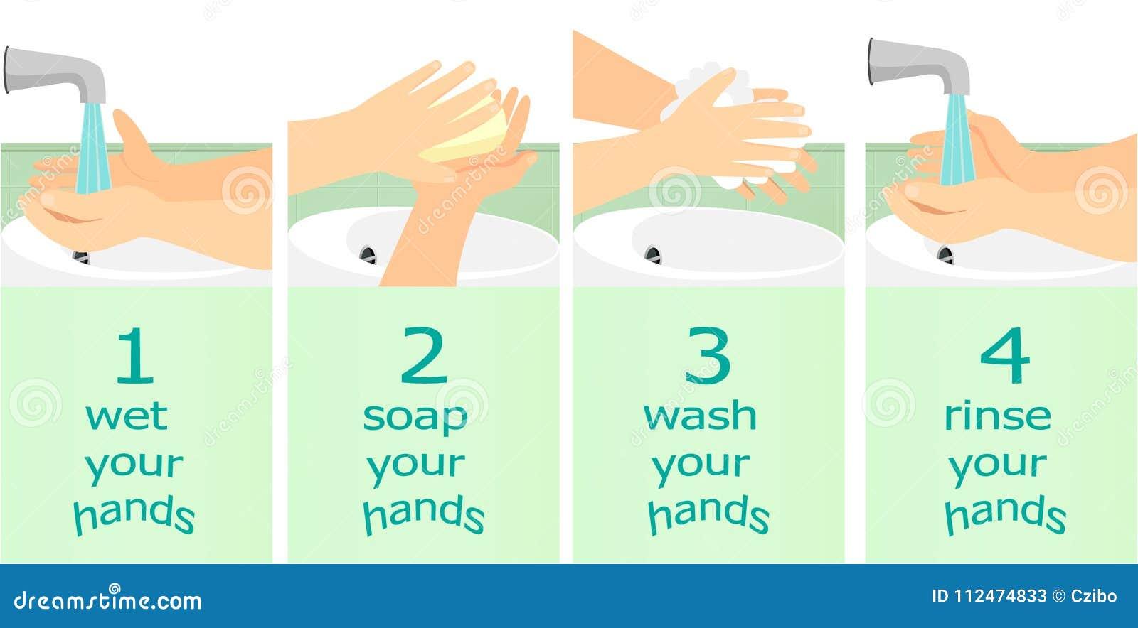 Washing Hands Instruction Flat Bacground Stock Vector Illustration