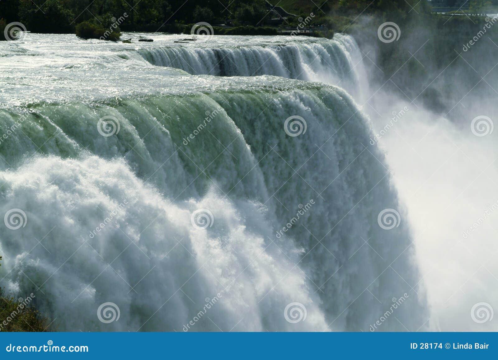 Wasserfall-Leistung