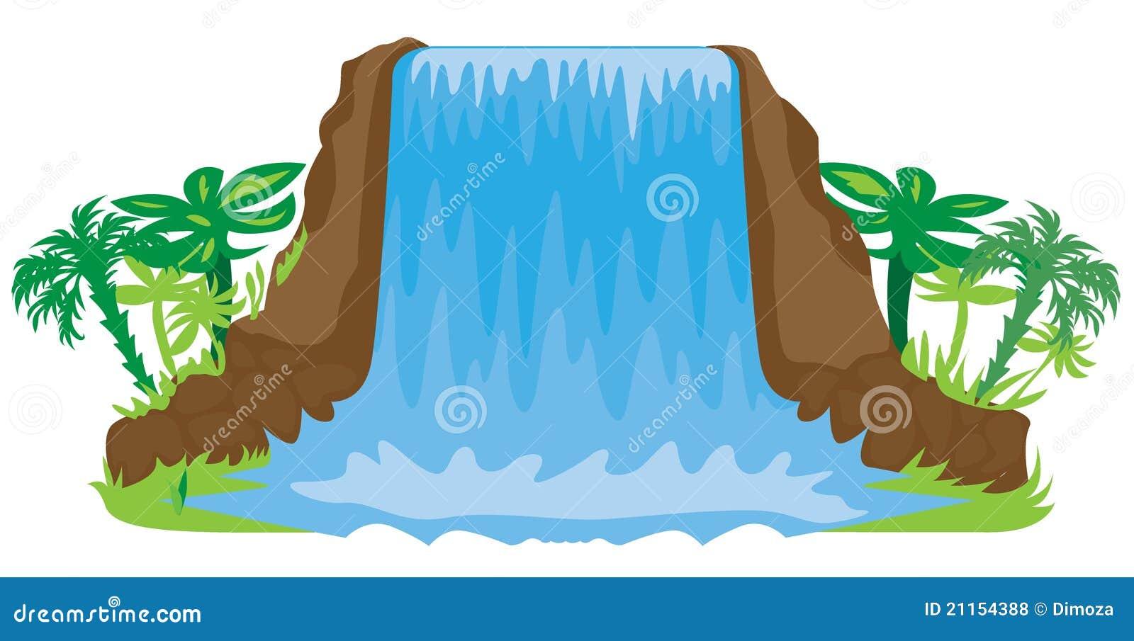 Wasserfallabbildung