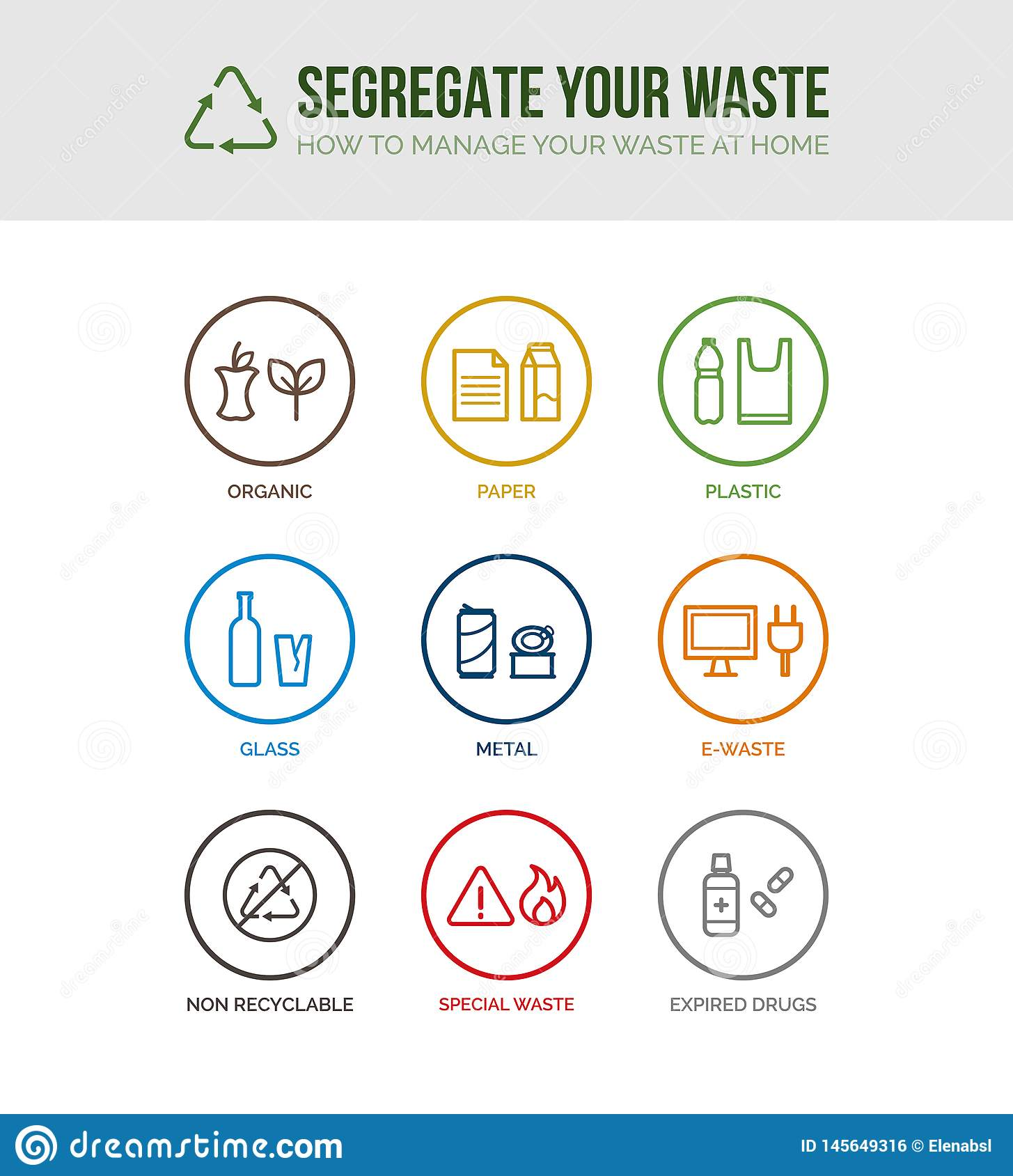 Waste separation and recycling icons