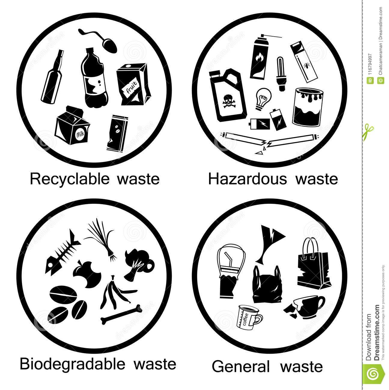 Waste Types Icon Set Stock Vector Illustration Of Earth 116794997