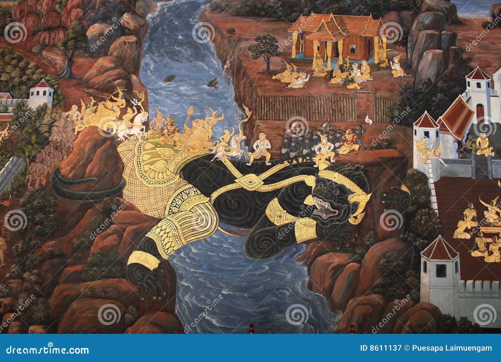 Wat mural de mur de phra de kaew