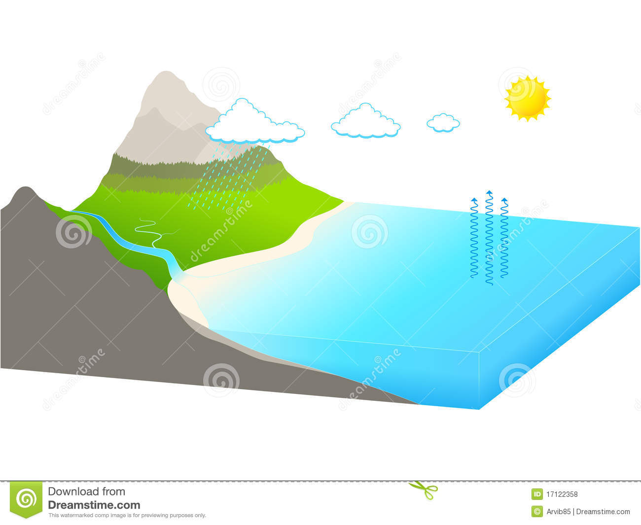 water cycle clip art - photo #43