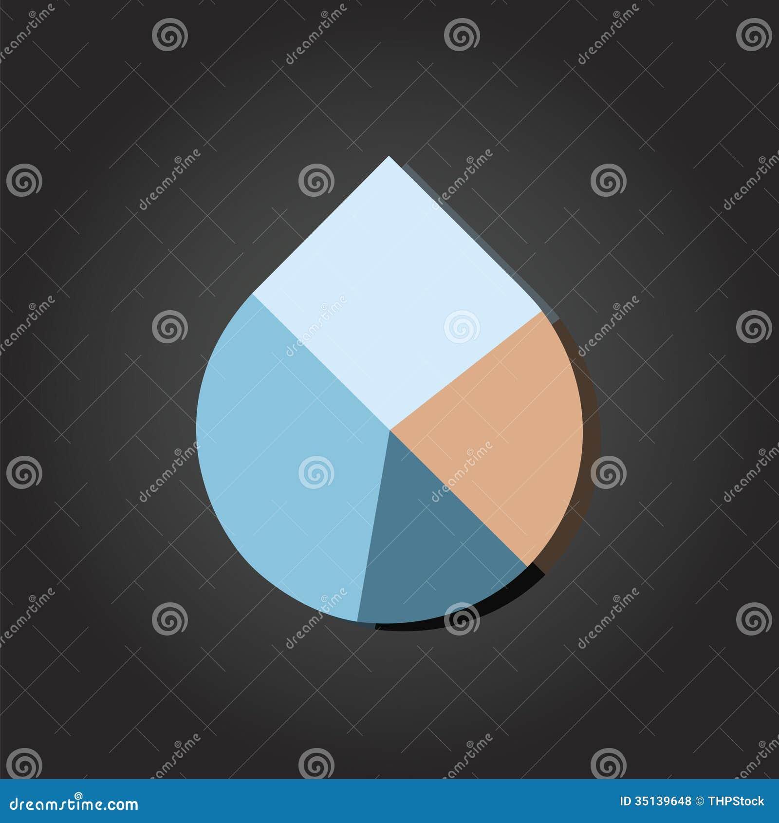 Water drop pie chart vector stock vector illustration of flat download water drop pie chart vector stock vector illustration of flat cycle 35139648 ccuart Choice Image