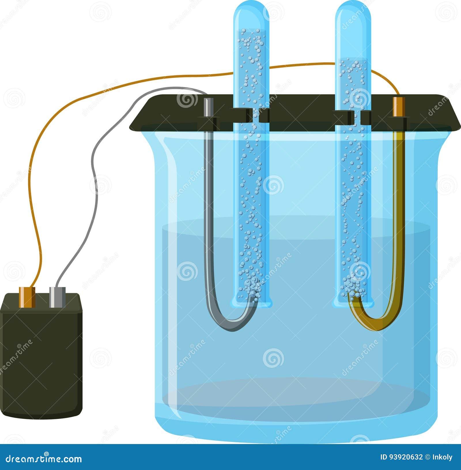Electrolysis Cartoons  Illustrations  U0026 Vector Stock Images