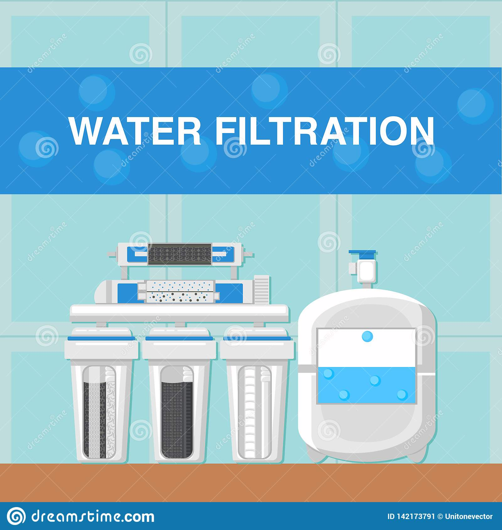 Water Filtration Poster Flat Template With Text Stock Vector