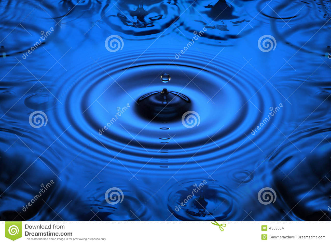 Water Ripples and Drops