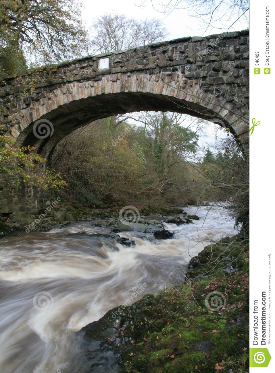 Water Under The Bridge Royalty Free Stock Images Image