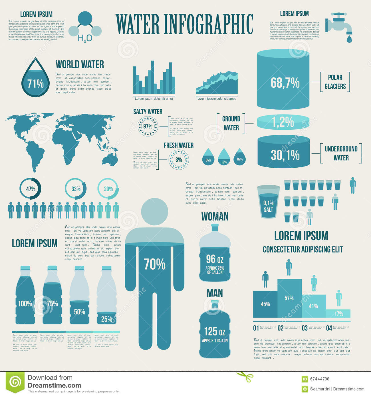 Water Watering Infographic Design Presentation Graphics Diagrams Graphs Charts Map Earth Total Resources on Energy Drink Consumption Chart