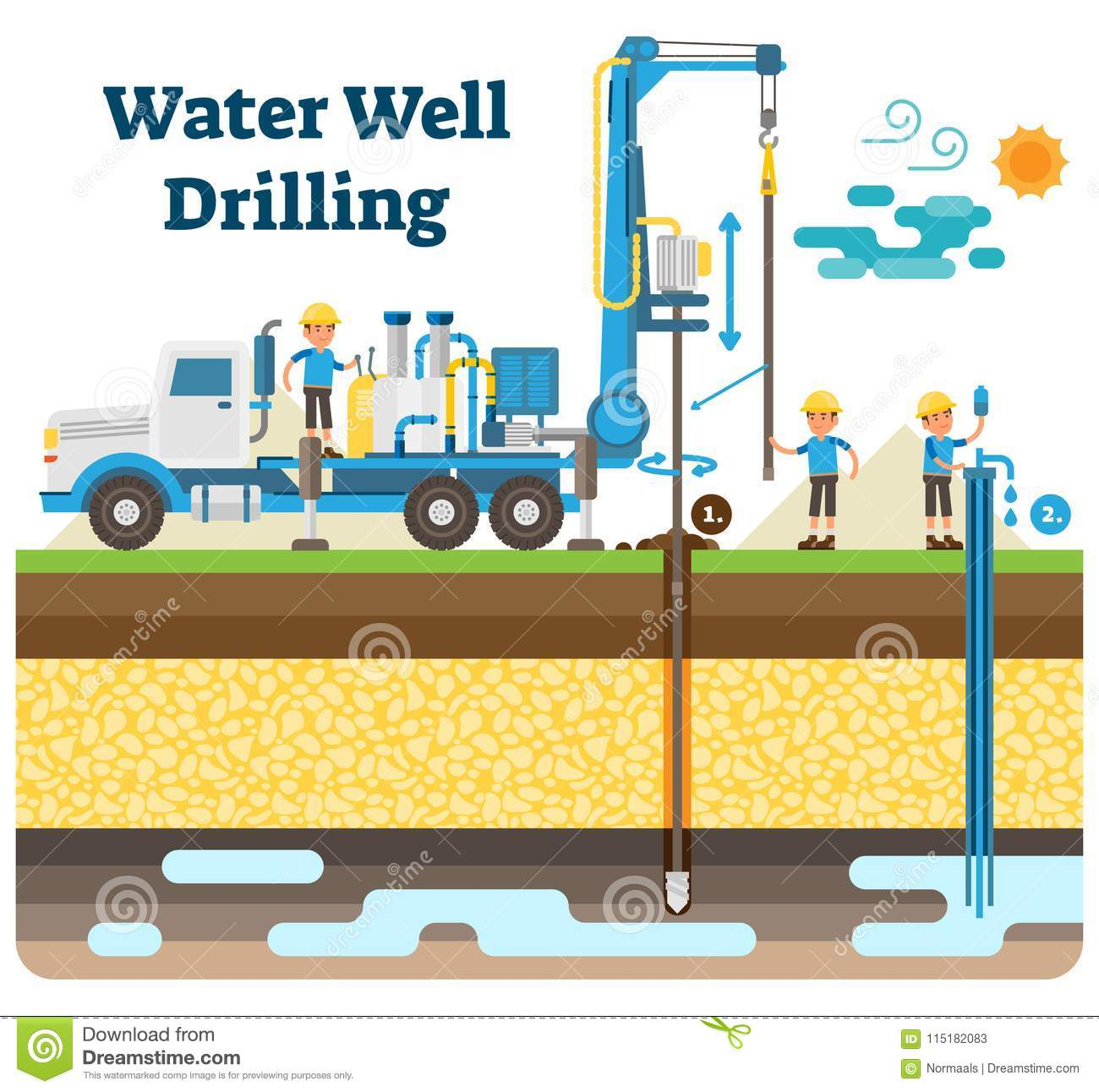 water well drilling vector illustration diagram with drilling process,  machinery equipment and workers