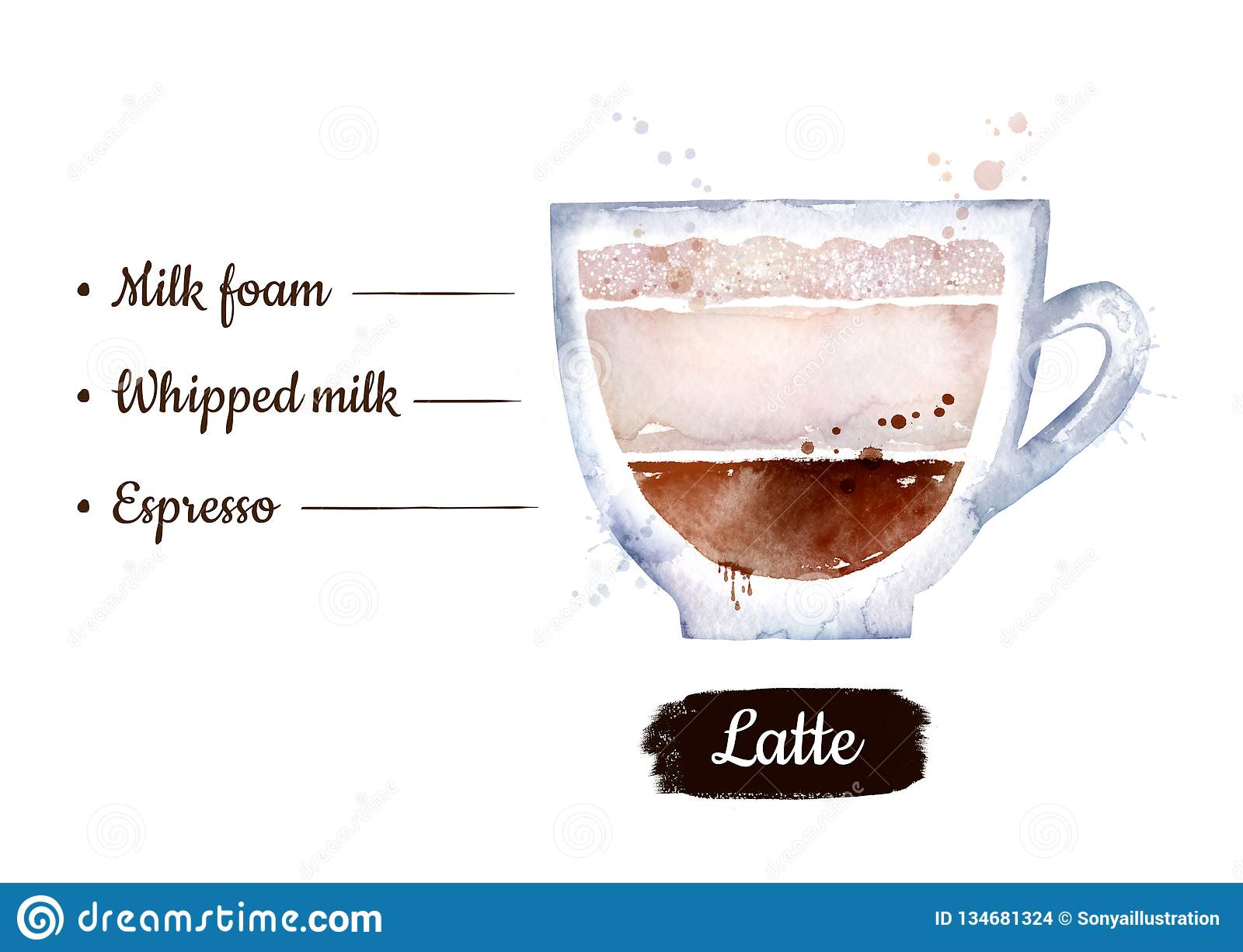 Watercolor Side View Illustration Of Latte Coffee Stock ...