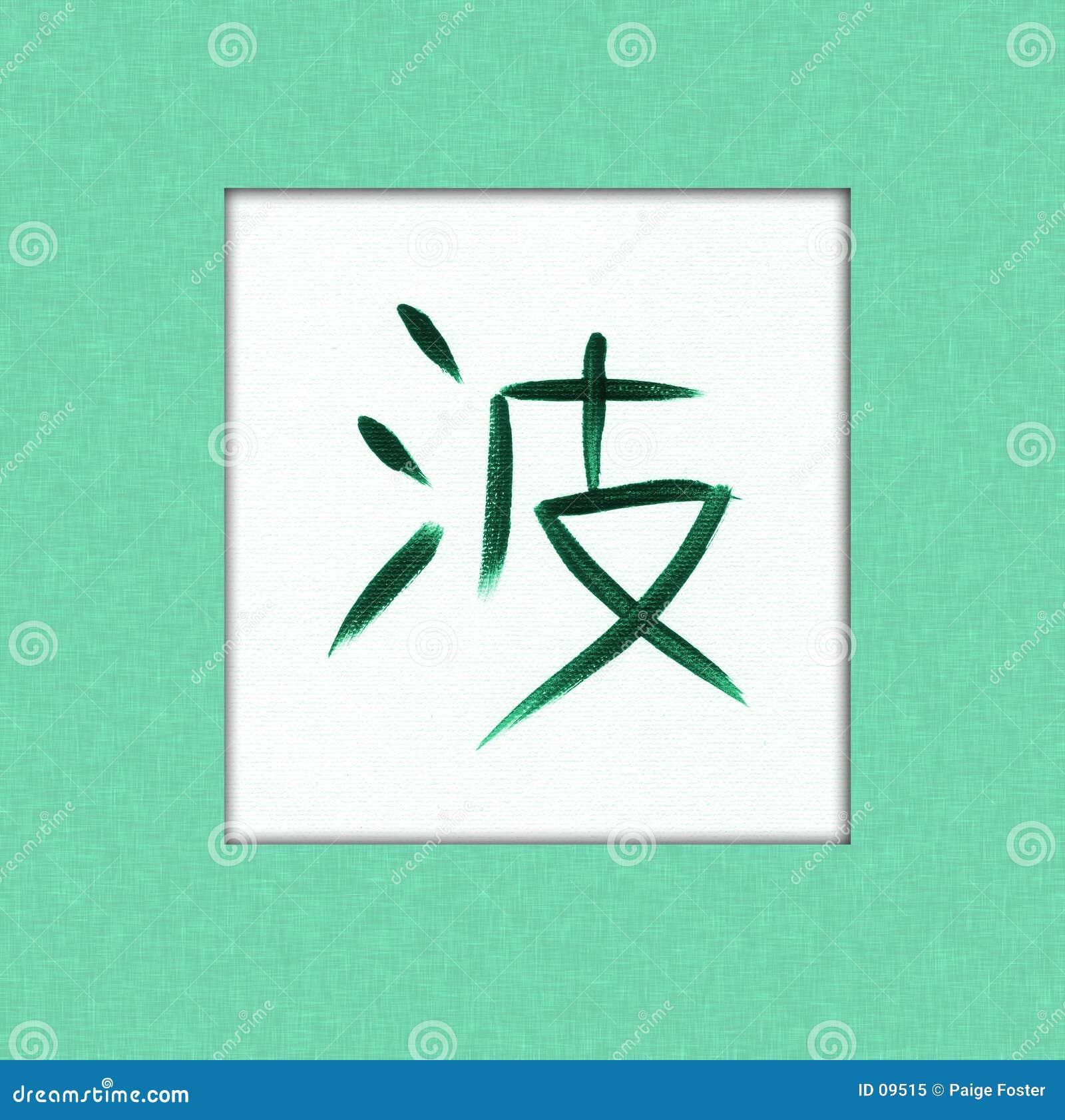 Wave Kanji