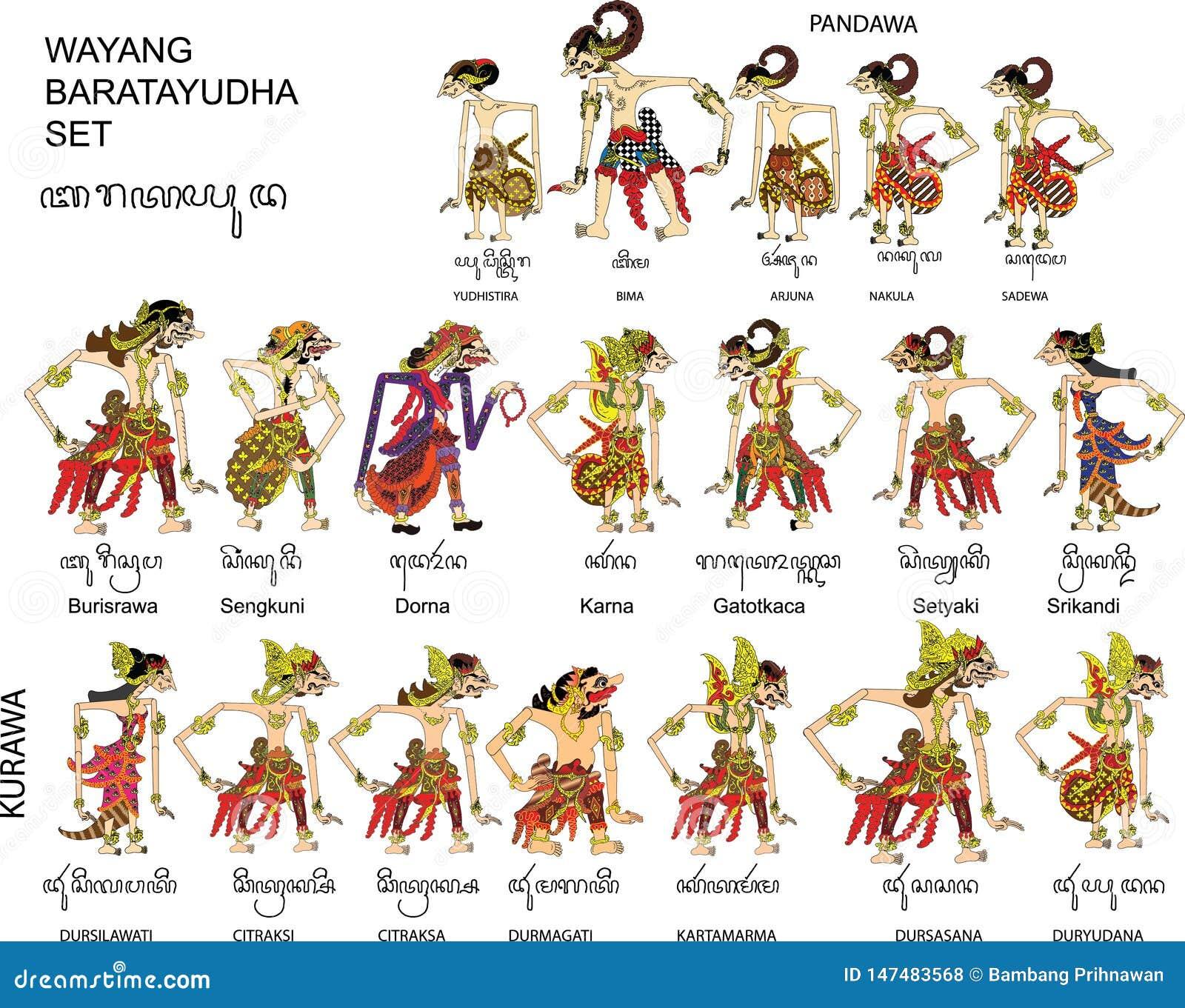 Wayang Baratayuda Set Mahabharata Character Indonesian