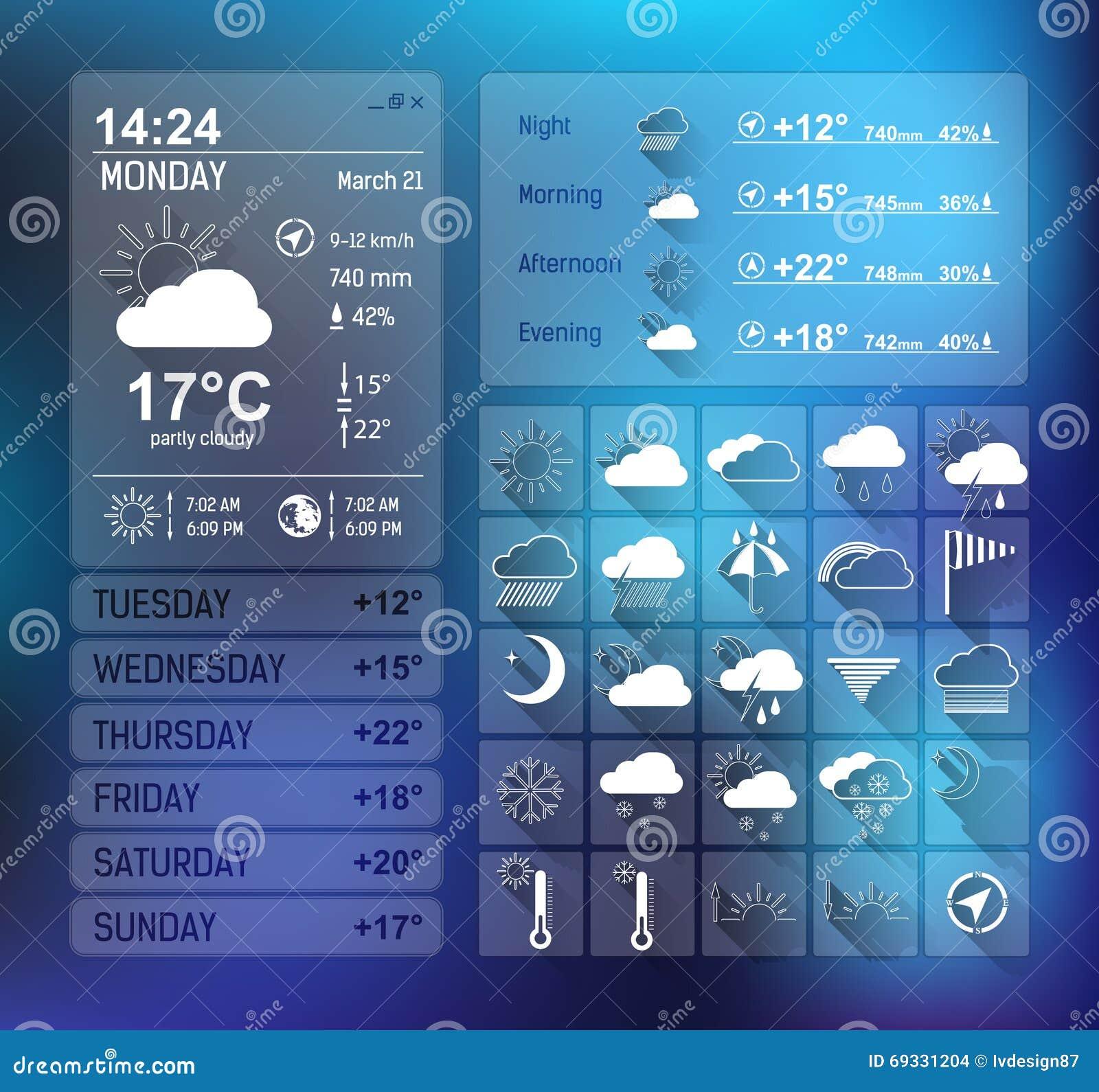 widget everest weather background