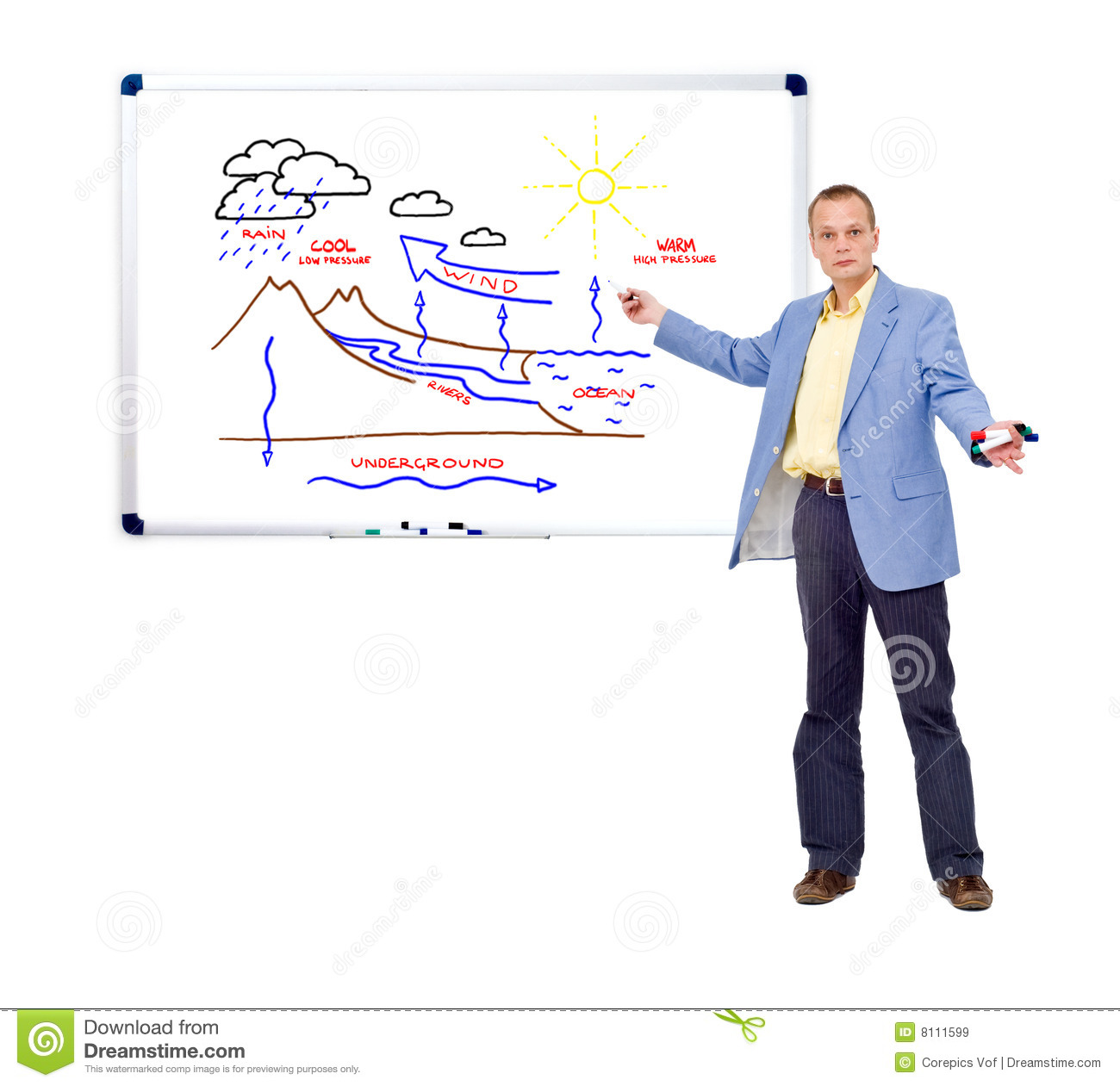 Weather man Royalty Free Stock  Weatherman Clipart