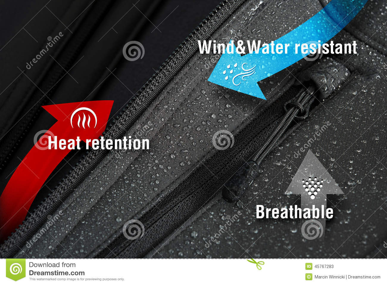 Weather protection fabric stock image image of softshell for Wind resistant material