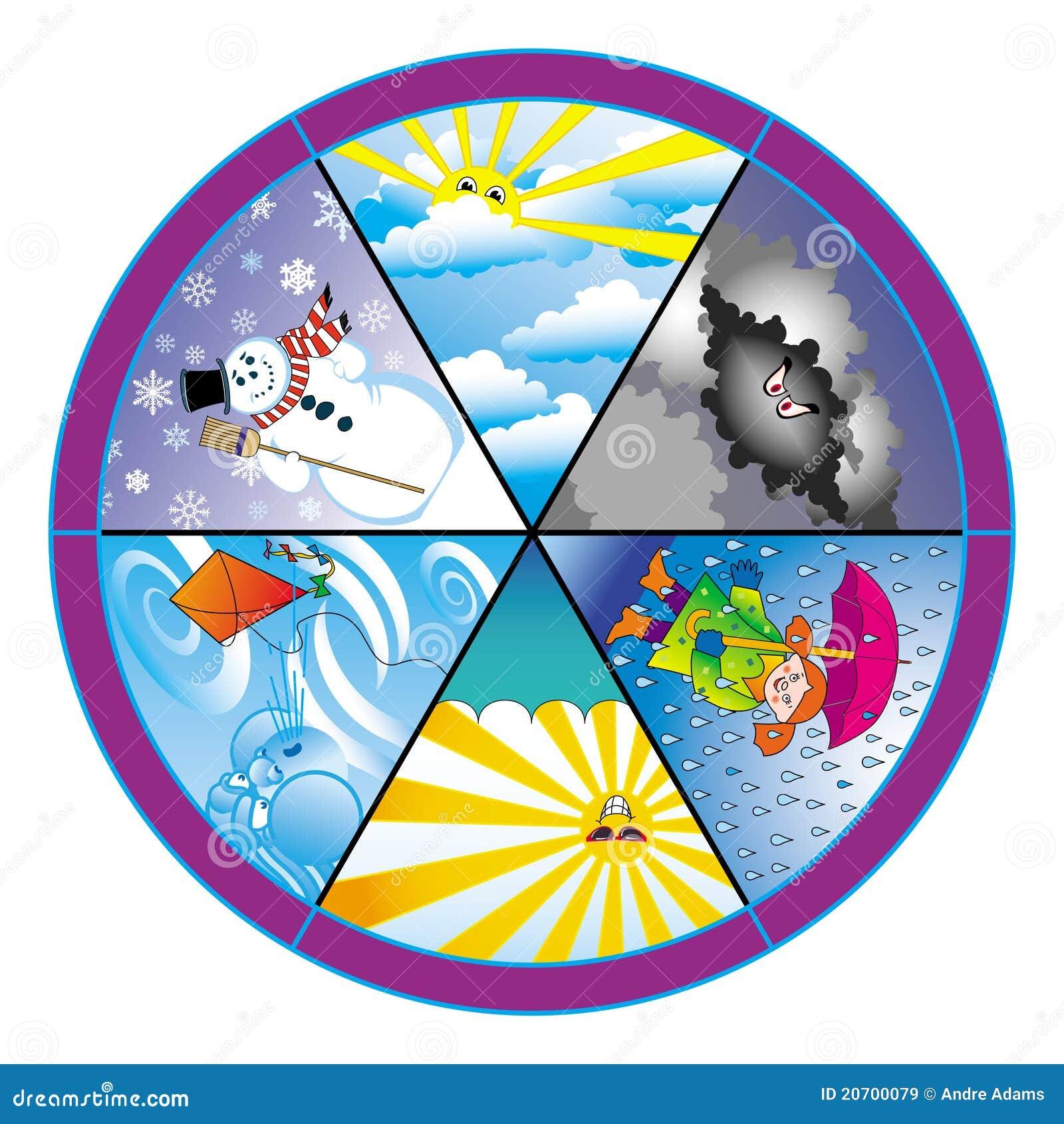 weather wheel 20700079