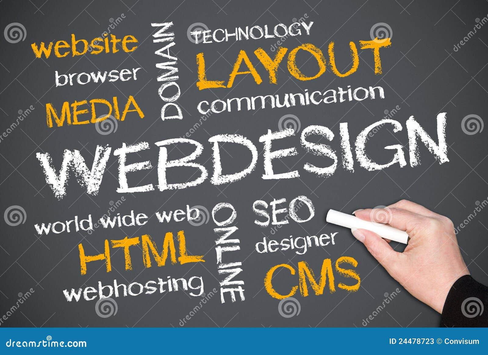 Web-Auslegung auf Tafel