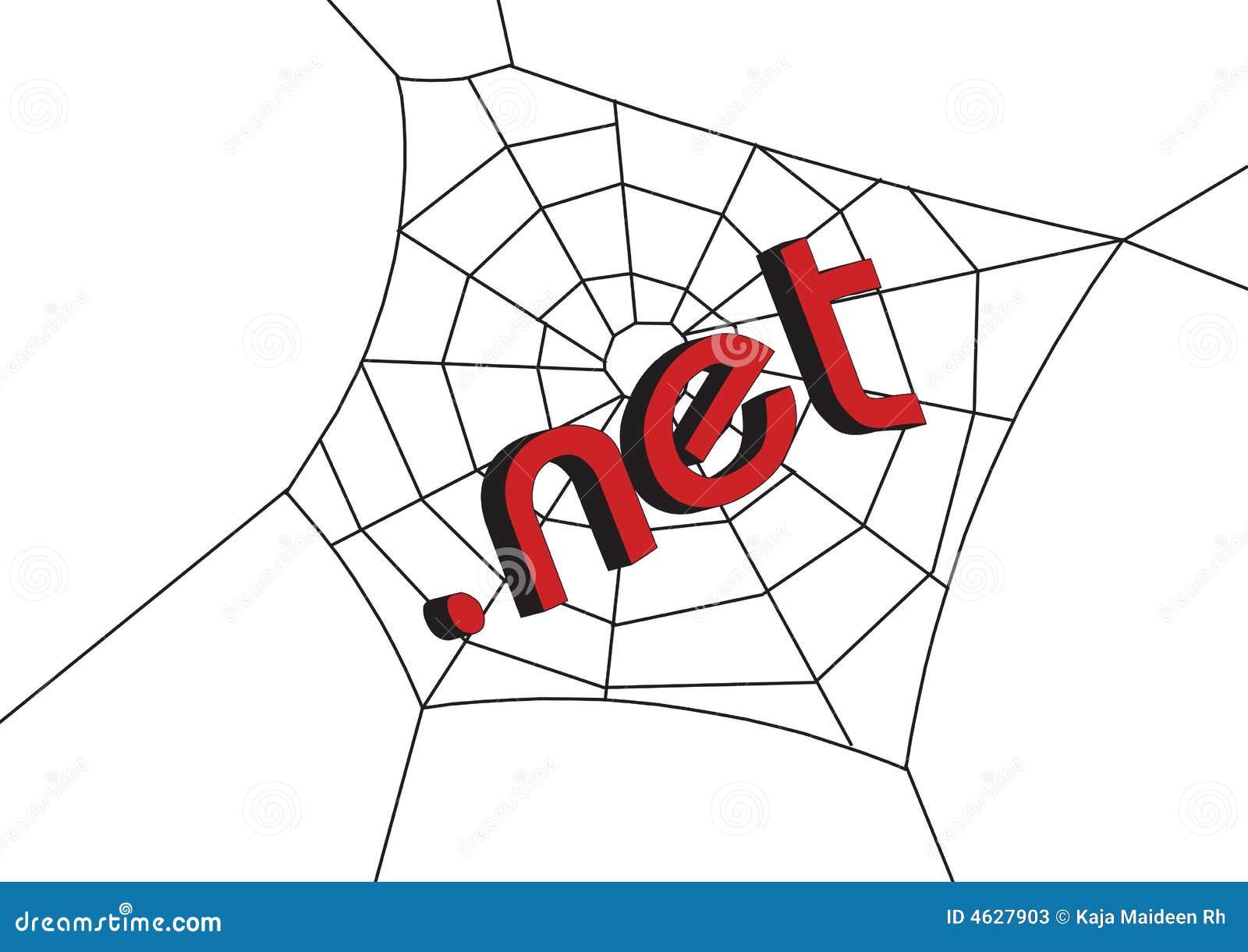 Web com .net