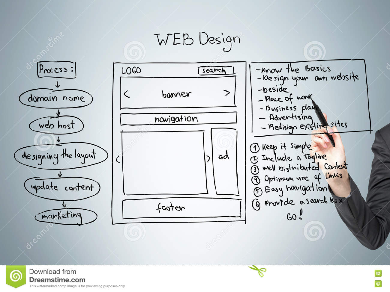 Web design scheme grey stock image image of performance 70332311 for How to plan a website design