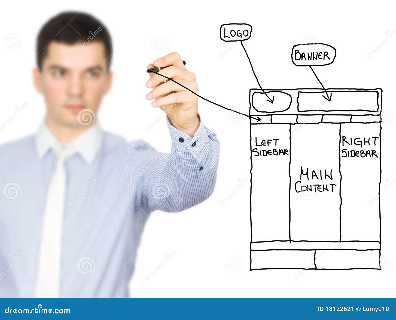 Web Design Sketch Stock Image Image Of Business Computer