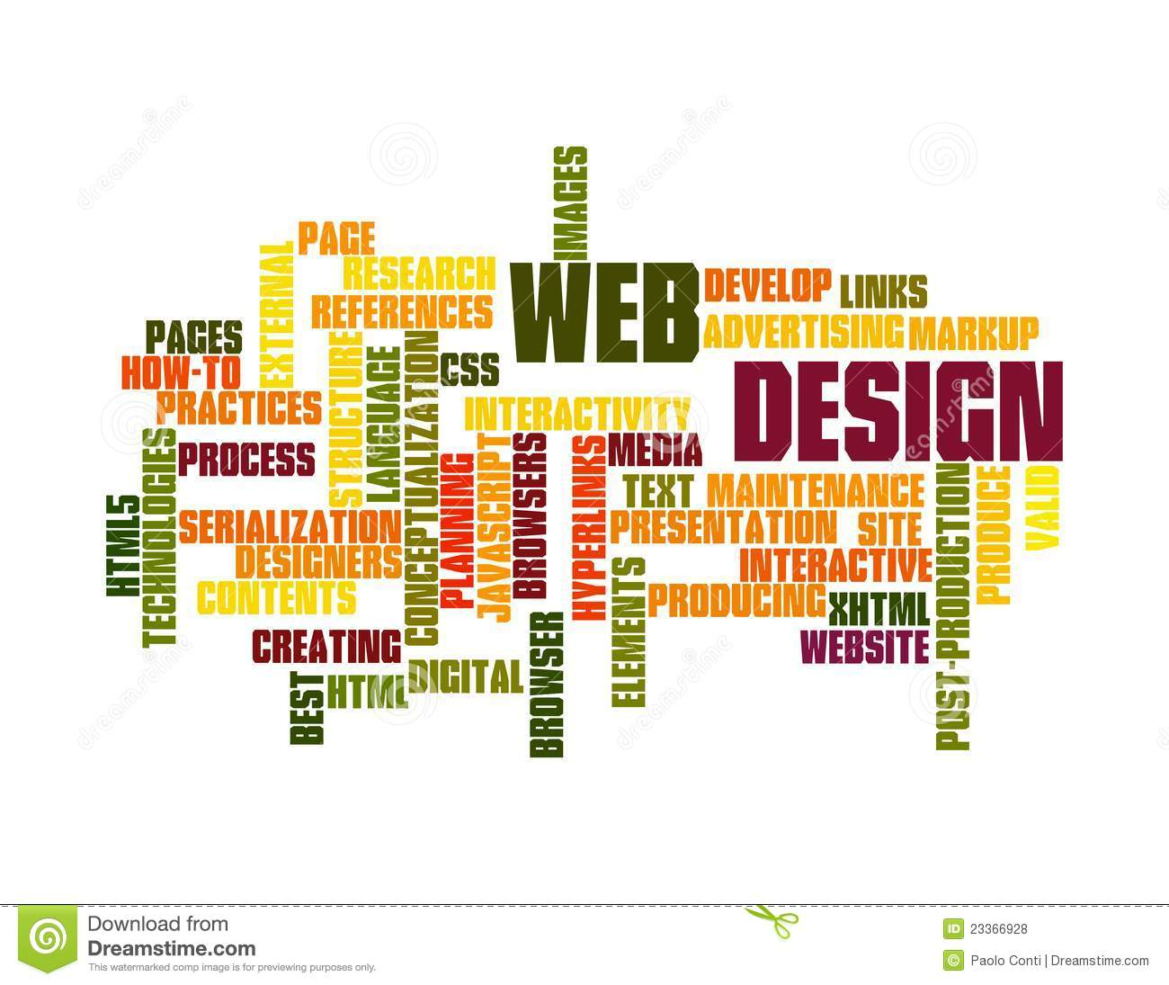 The Word Websites: Web Design Word Cloud Royalty Free Stock Photos