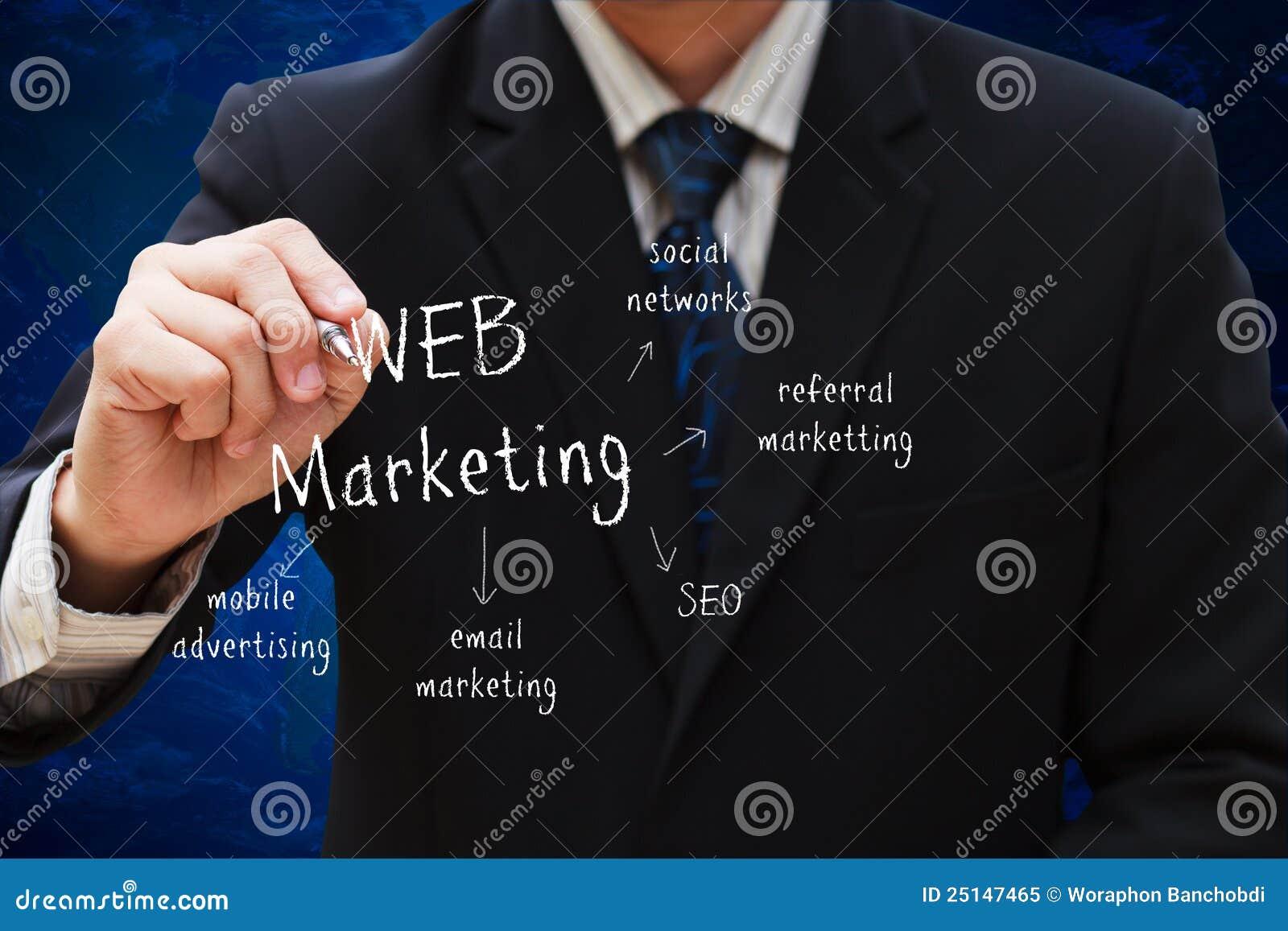orldwide product marketing speaks - HD1600×1066