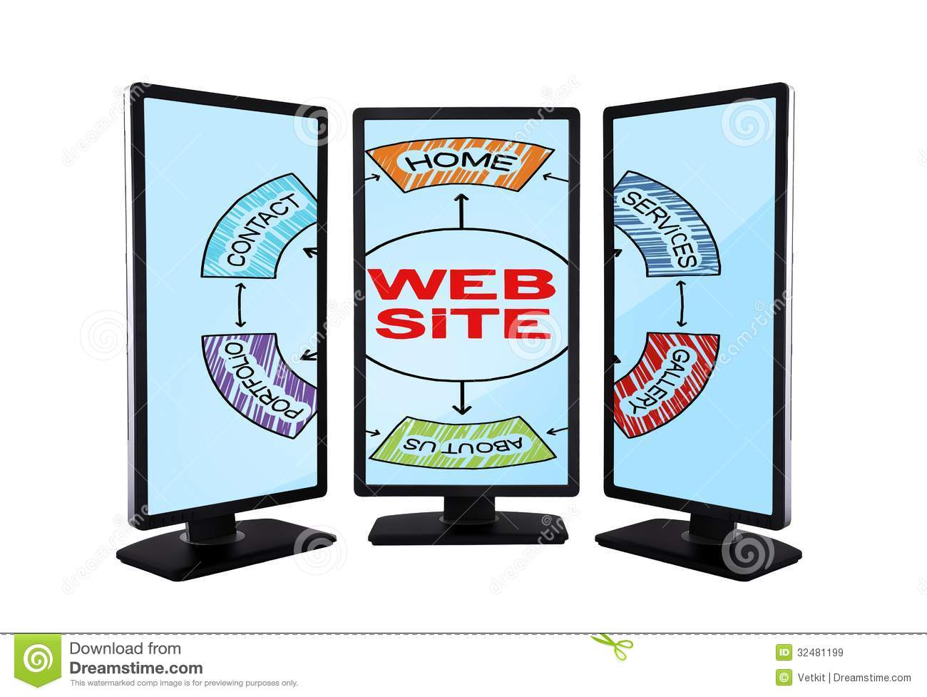 Web Site Scheme Royalty Free Stock Images Image 32481199