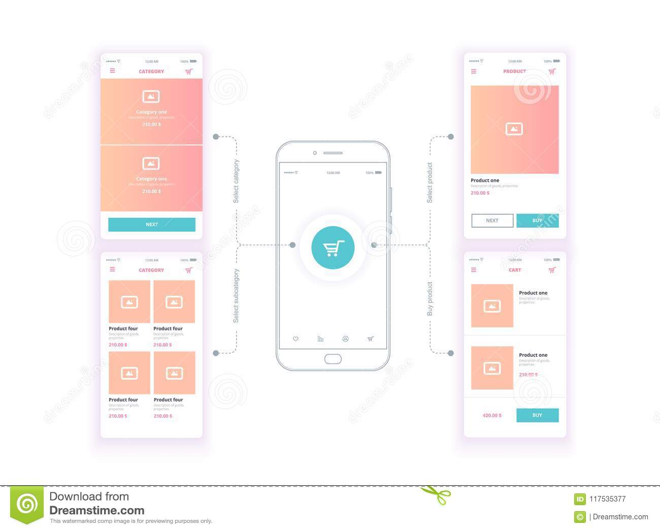A Web Site Wireframe A Page Layout Or A Screen That Represents The