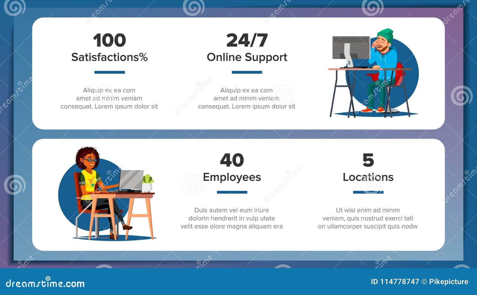 Website Banners Design Template Vector. Business Screen. Internet ...