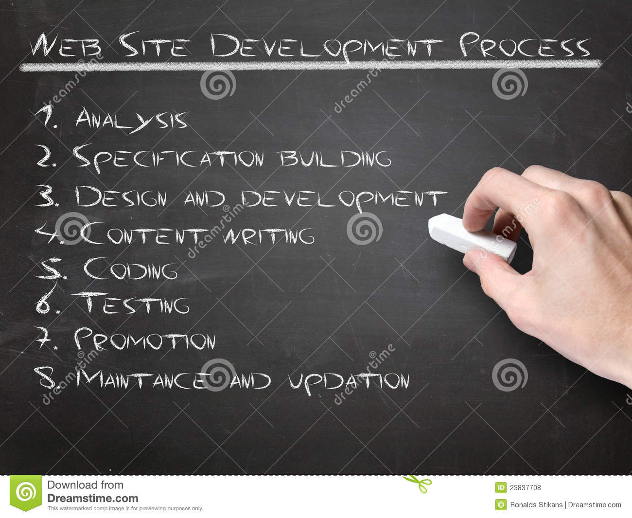 Free website development images