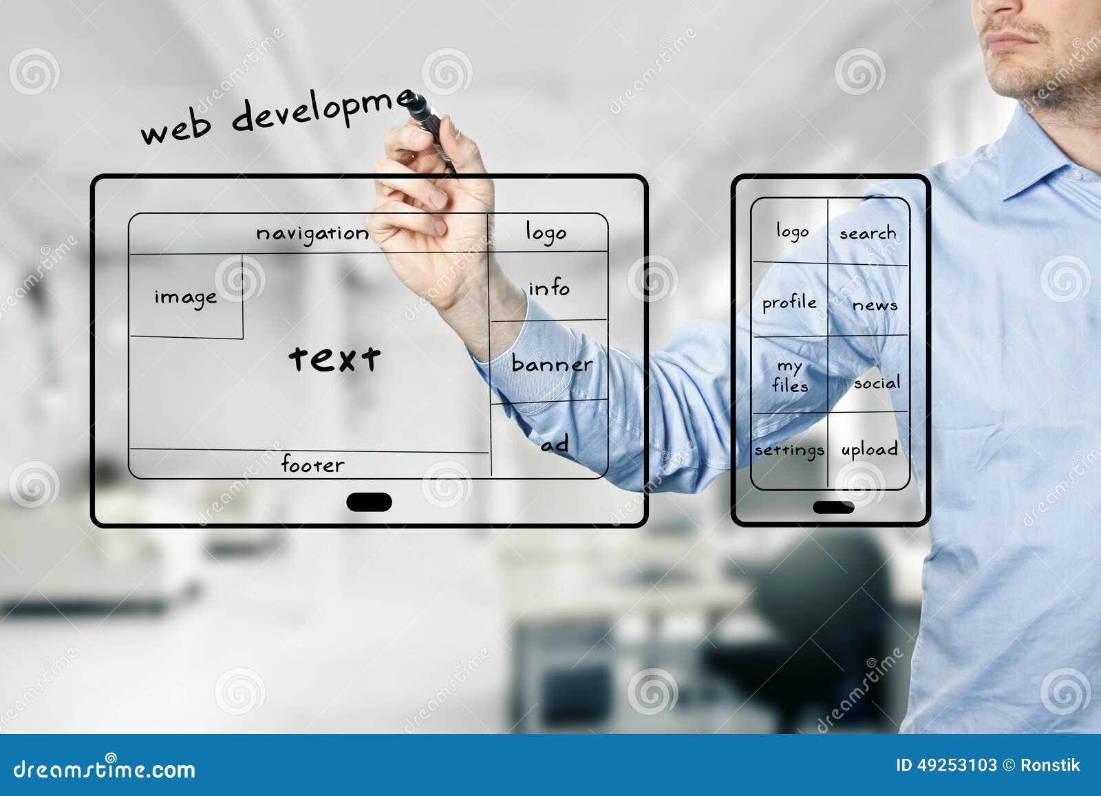 Website en mobiele app ontwikkeling