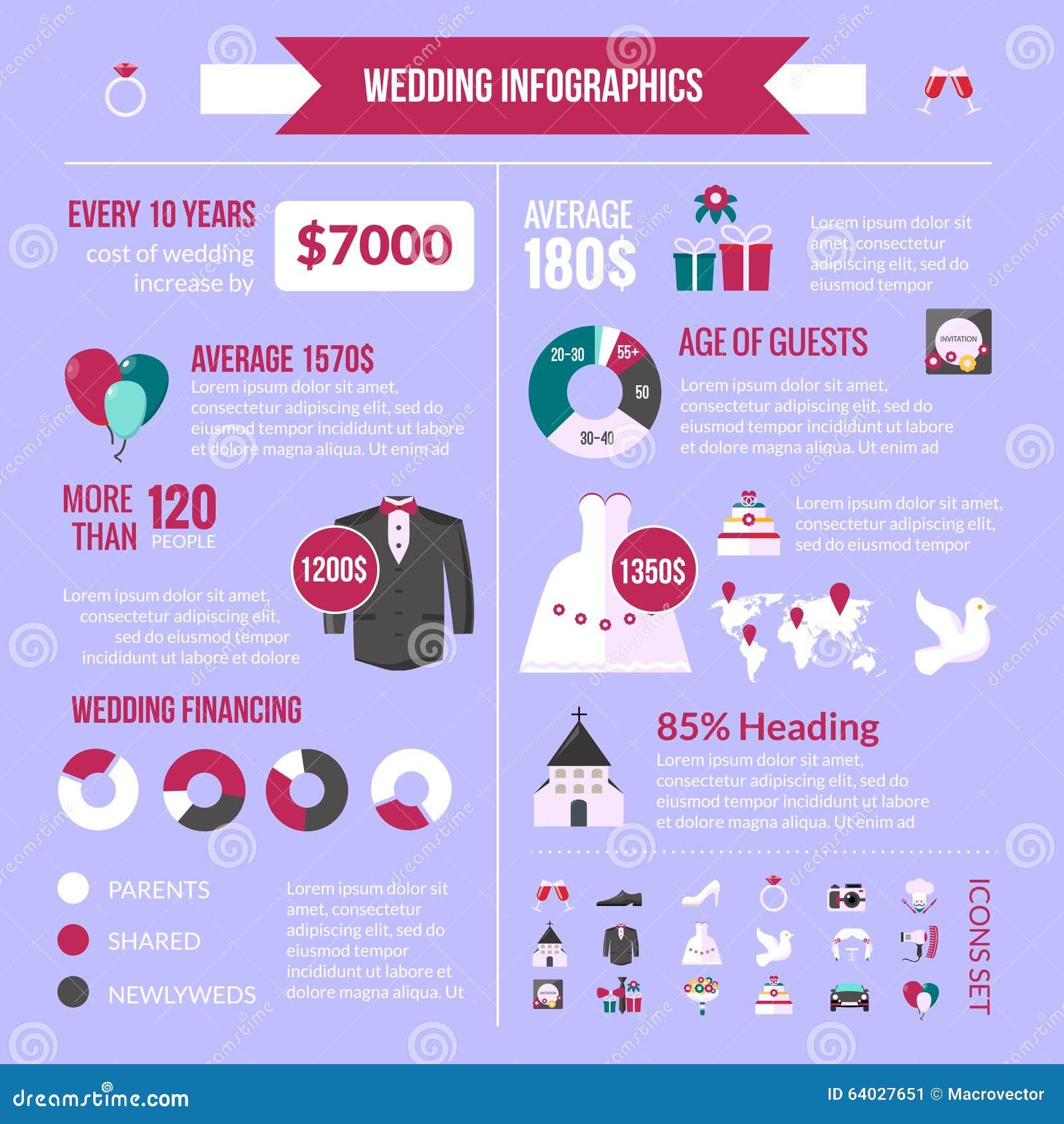 Wedding Ceremony Cost Infographic Statistics Stock Vector - Wedding presentation ideas