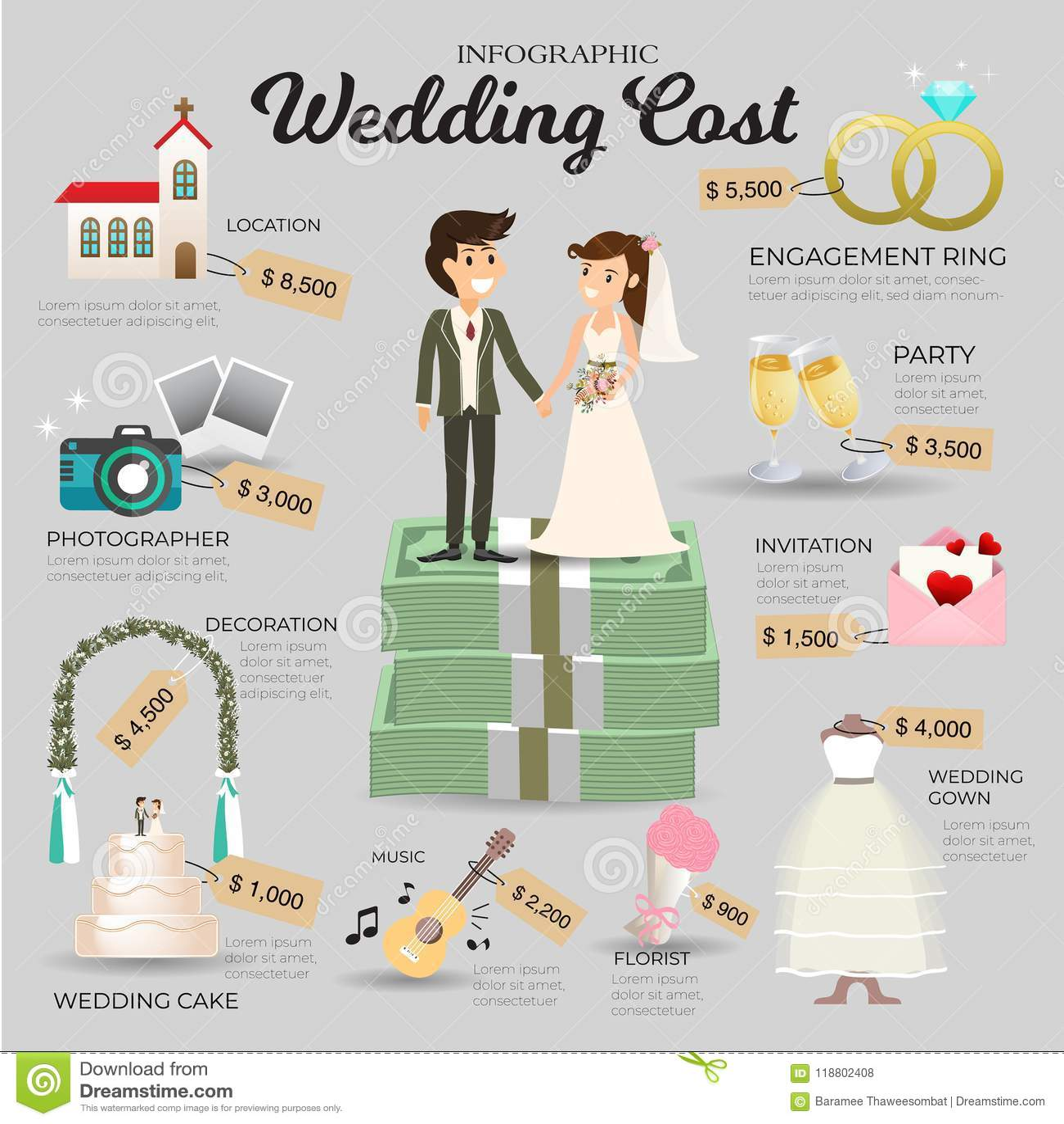 Wedding Cost Infographic.Vector Information. Stock Vector