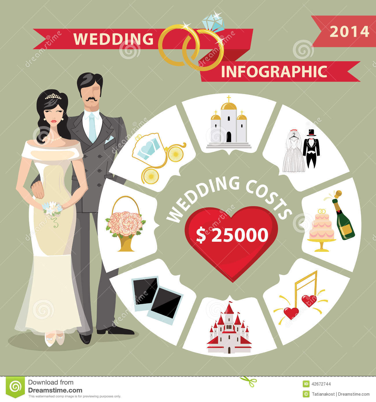 wedding infographic with circle business concepts bride groom stock