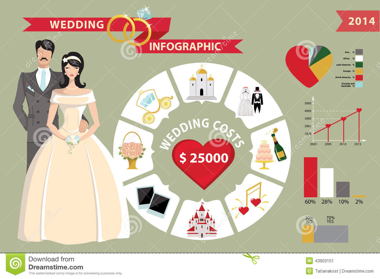 Wedding Infographics With Cartoon Bride And GroomStatistics Design TemplateVector Circle Business Concepts Flat Icons For Loop Report Or