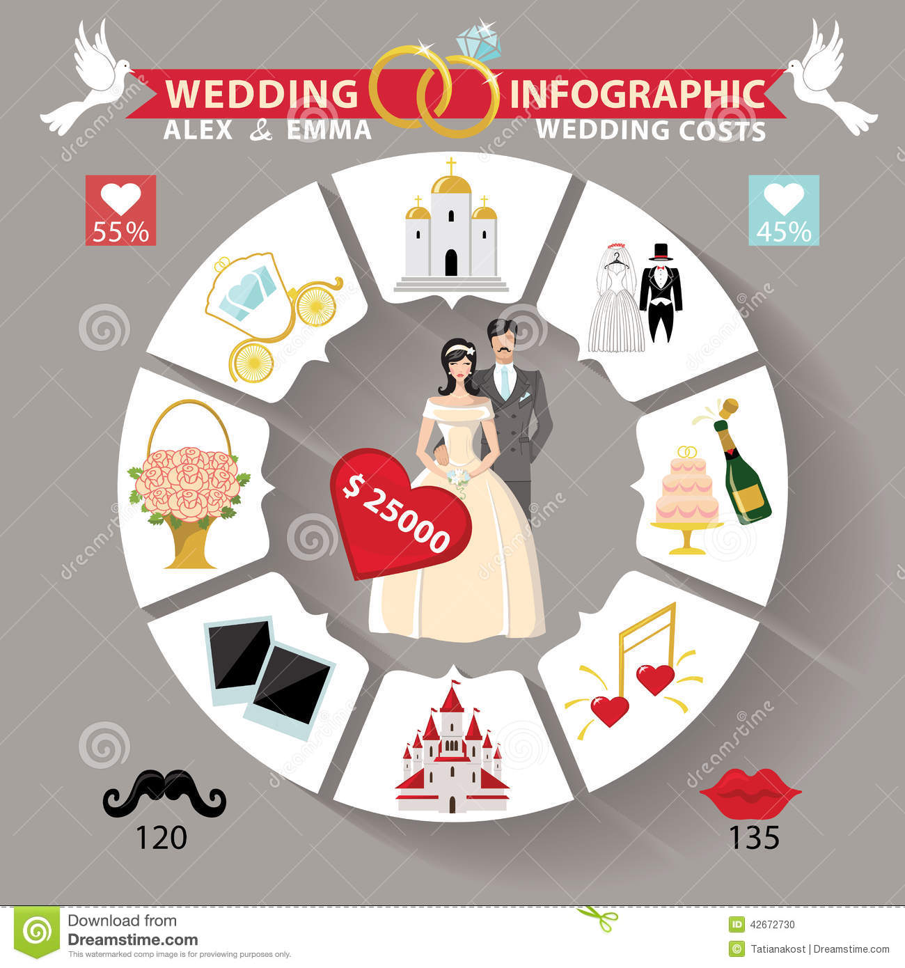 Wedding Infographics With Cartoon Bride And GroomStatistics Design Template For DayVector Circle Business Concepts Flat Icons Loop