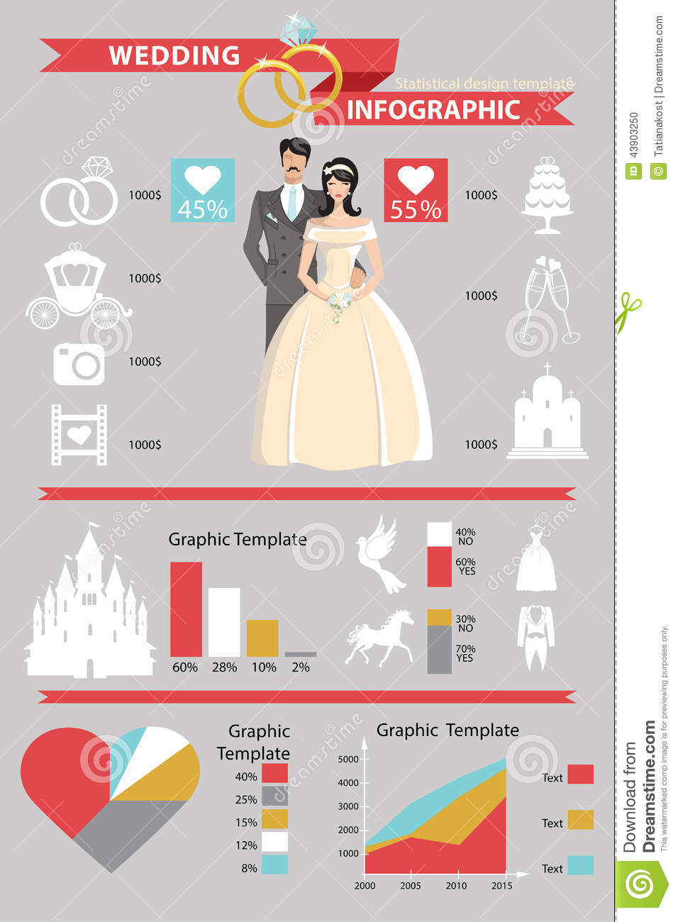 Wedding Infographic SetCute Cartoon Bride And Groom With Icons In Retro Style Statistical Design Template Vector