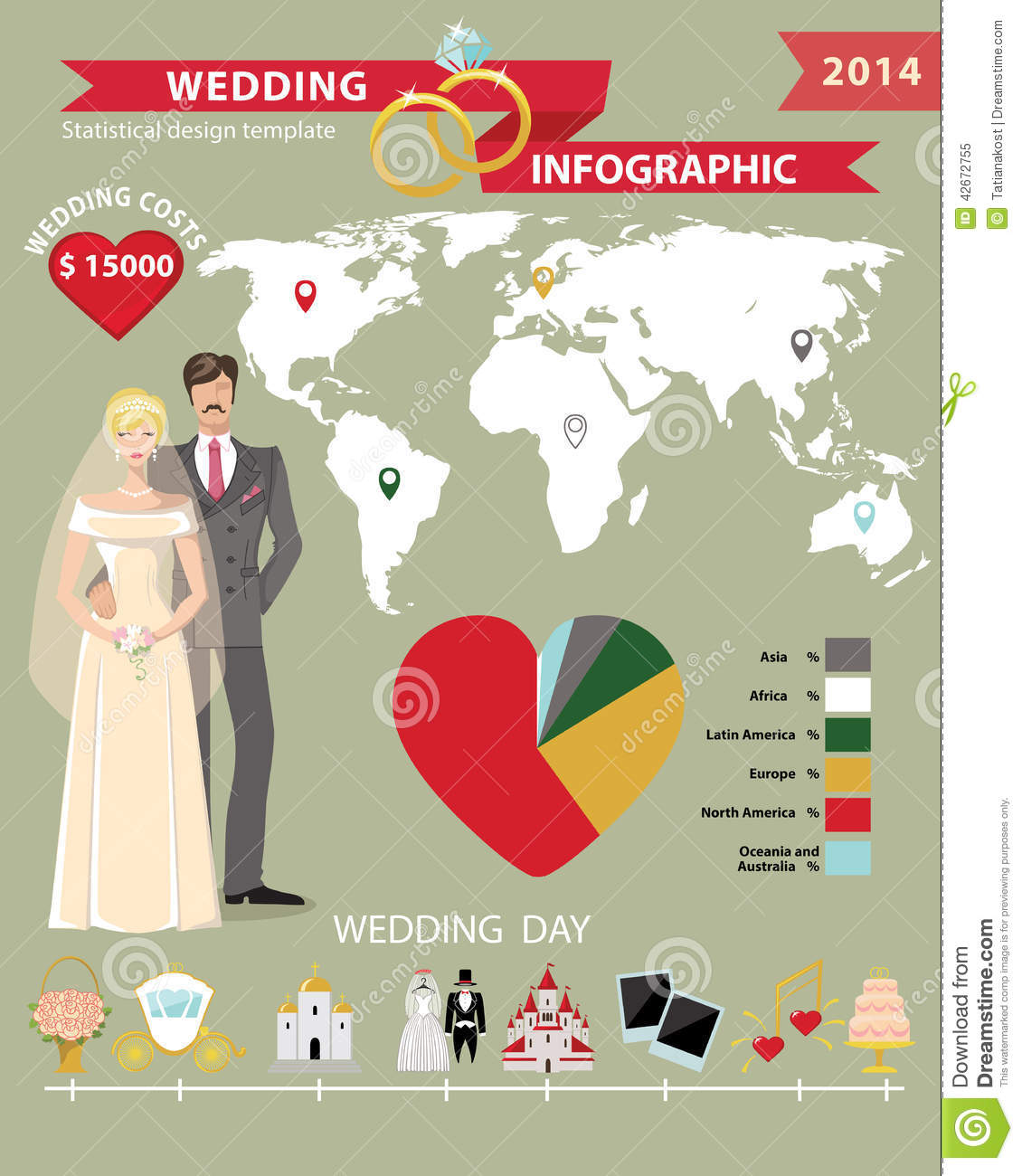 wedding infographic set with world map wedding day stock vector