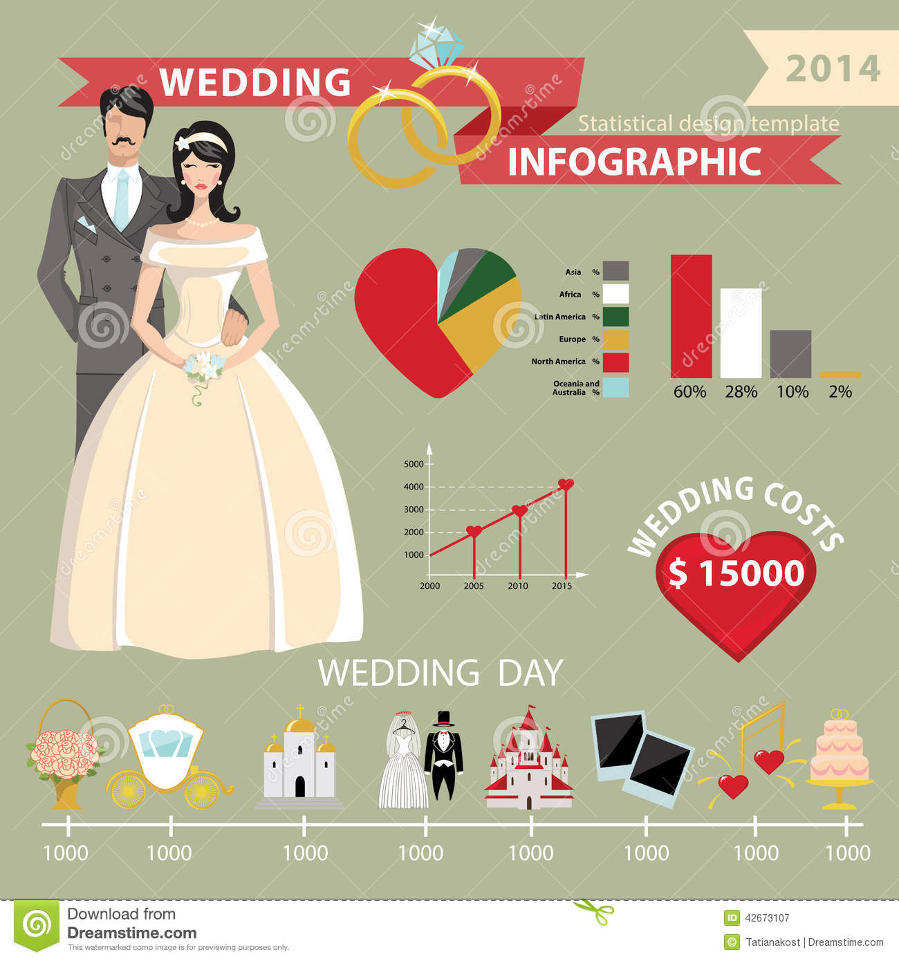 Wedding Infographics Set With Cartoon Bride And GroomWedding Day Statistics Design TemplateVector Business Concepts Flat Icons For Loop