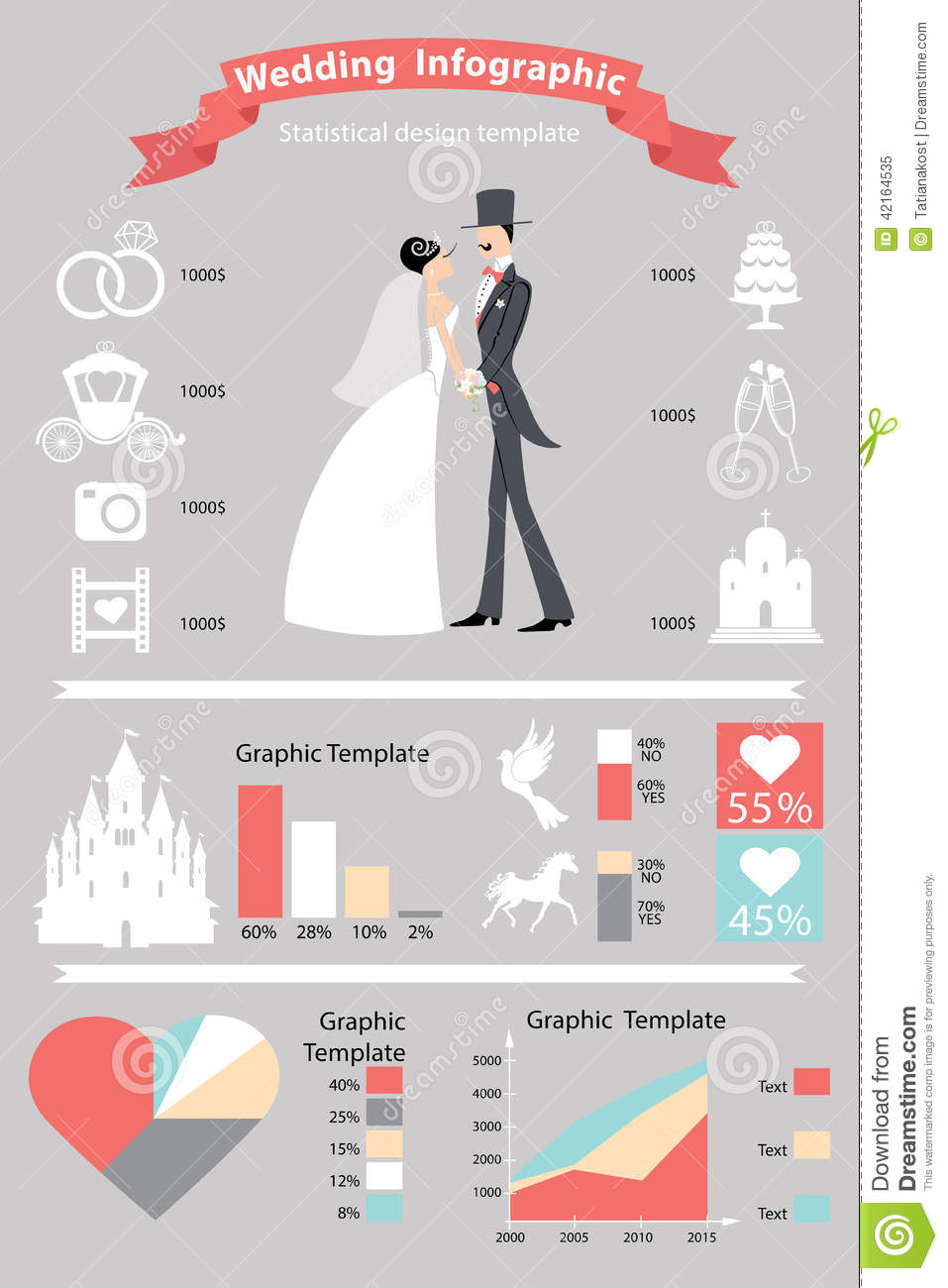 Wedding Infographics SetCute Cartoon Groom And Bride With Icons In Retro Style Statistical Design Template