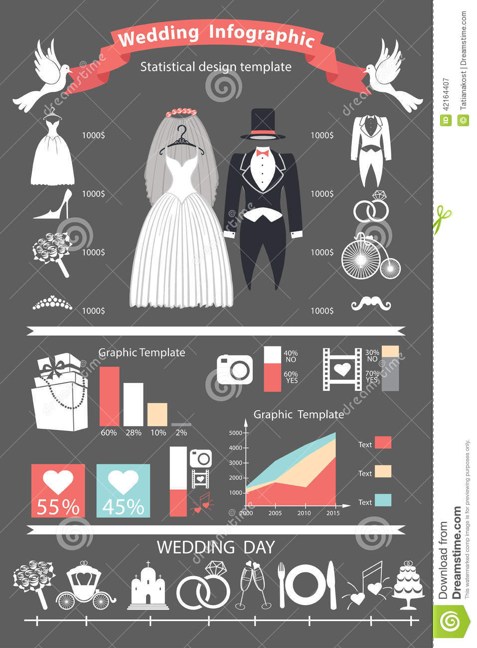 Wedding Infographics SetCute Cartoon Clothing With Icons In Retro Style Statistical Design Template