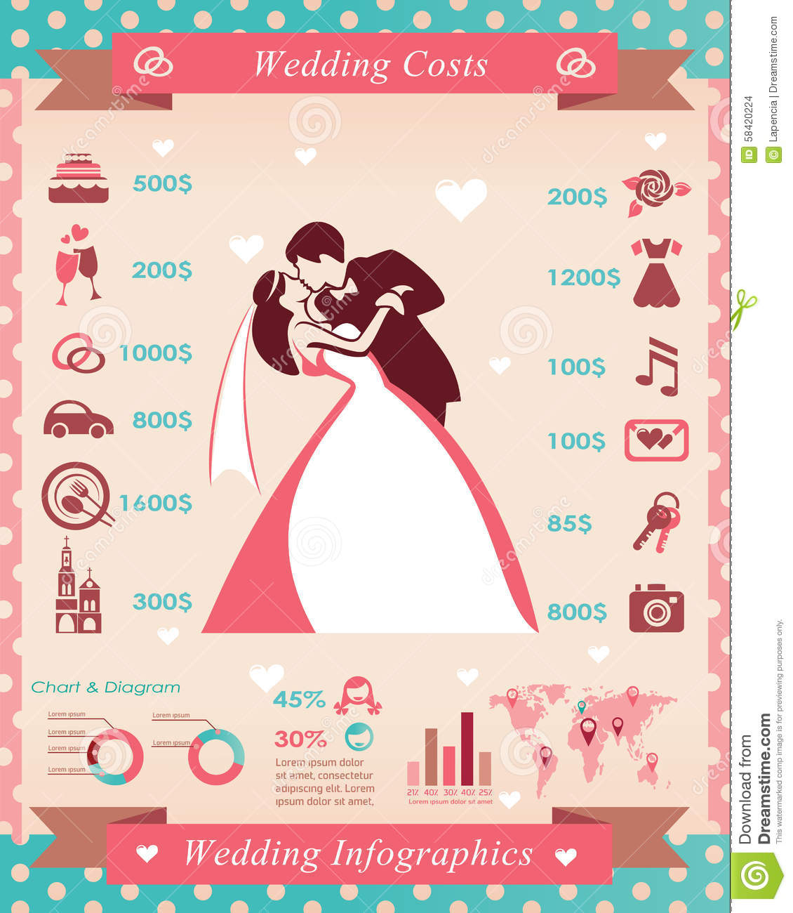 how to plan a wedding on Select wedding party select the guests you wish to invite any sims that either of the engaged sims have met is eligible to be invited select the day and time of.
