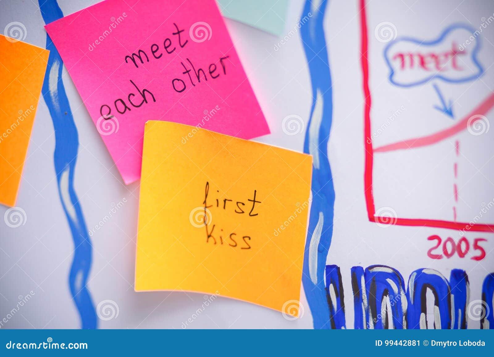 wedding planner checklist information preparation stock image